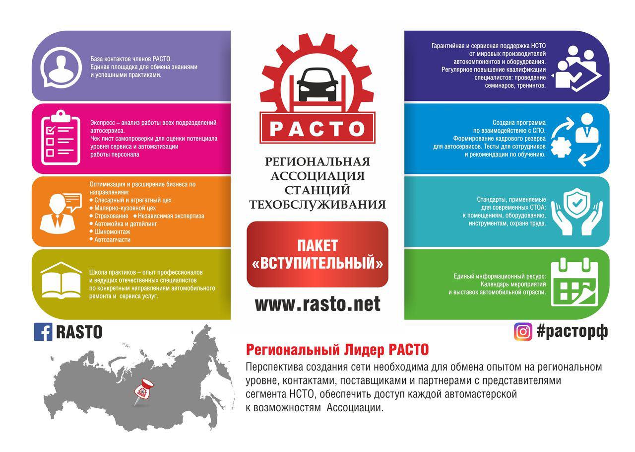 Порядок вступления в Ассоциацию «РАСТО». Форма отправки заявления, алгоритм действий для автосервиса