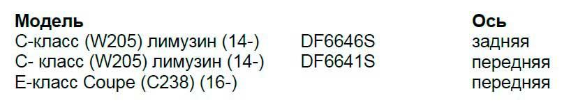 ZF Aftermarket расширяет ассортимент двухкомпонентных тормозных дисков TRW