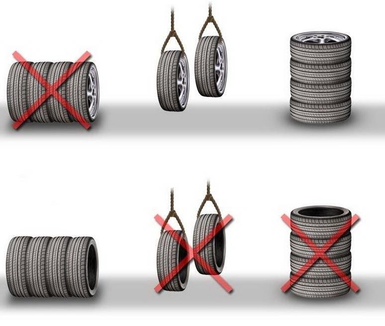 Где и как хранить неиспользуемые шины?