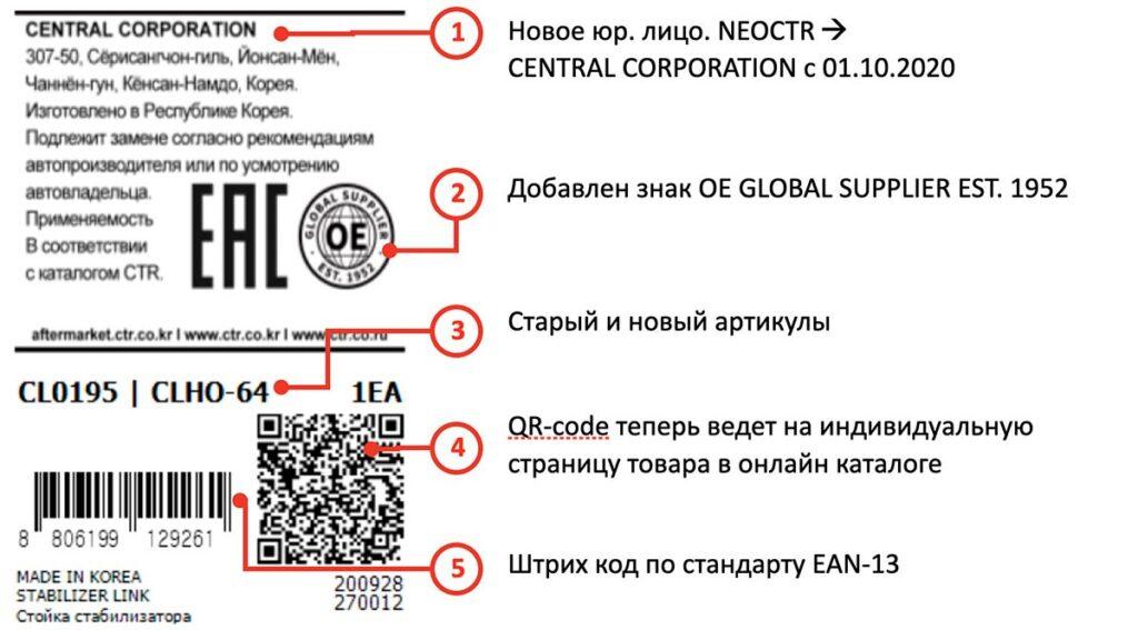 Изменения в дизайне стикера на продукции CTR