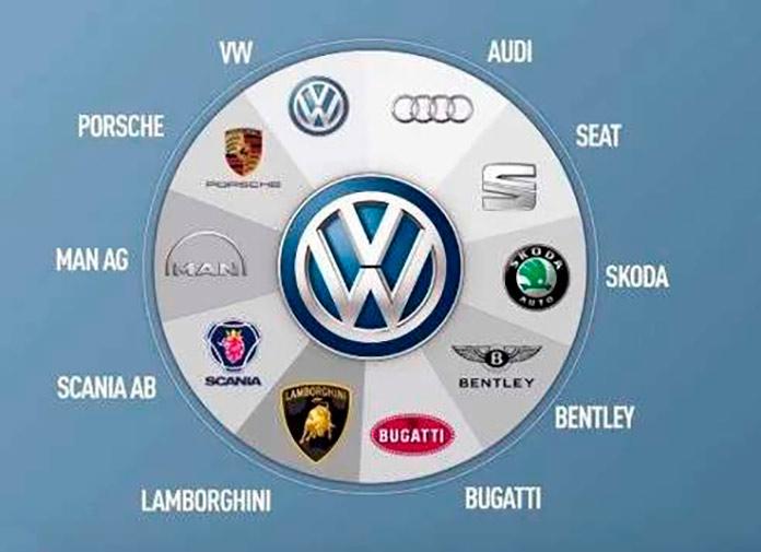 VW меняет долгосрочную стратегию второй раз за последние месяцы.