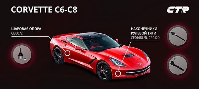 Легендарный Corvette C6-C8