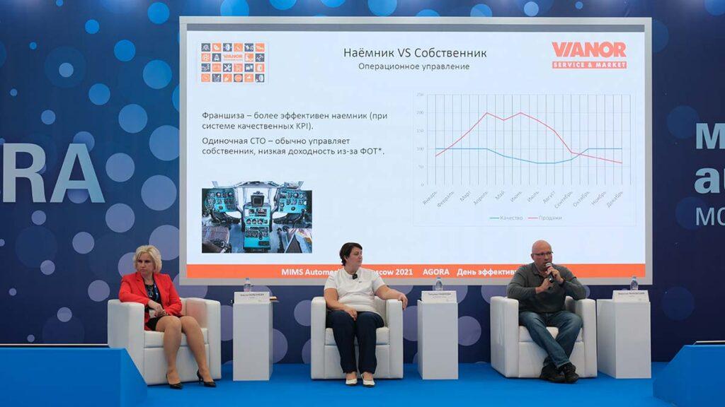 Николай Янковский в своей презентации раскрыл основные требования к кандидату на вакансию управляющий СТО, которая работает под франшизой ВИАНОР