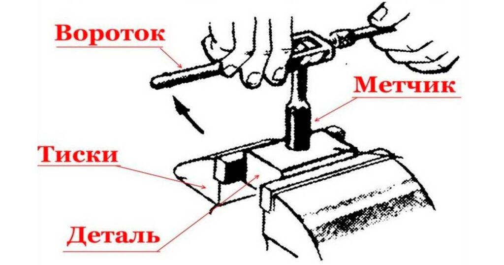 Процесс нарезания внутренней резьбы метчиком