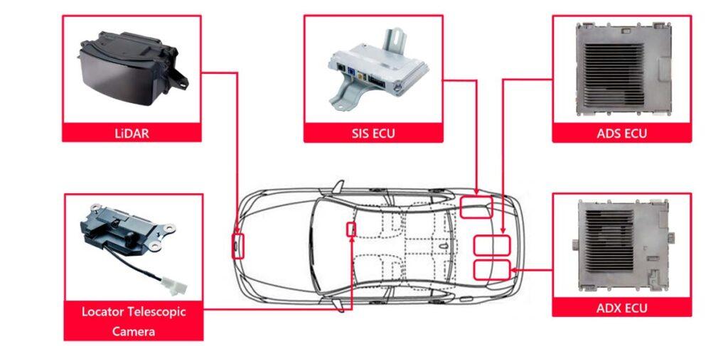 Обработка информации и возможности системы Advanced Drive