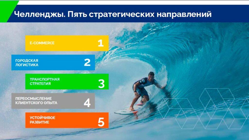 В текущем финансовом году (2021/2022) в фокусе FM Logistic в России e-commerce, городская логистика, транспортная стратегия, улучшение клиентского опыта, устойчивое развитие